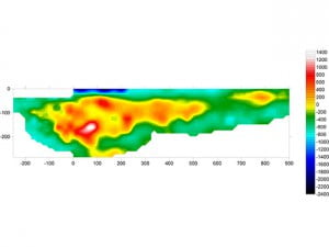 Profiler EMP-400 - Data Example 2