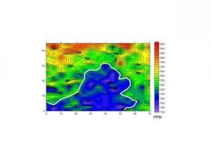 Profiler EMP-400 - Data Example 3